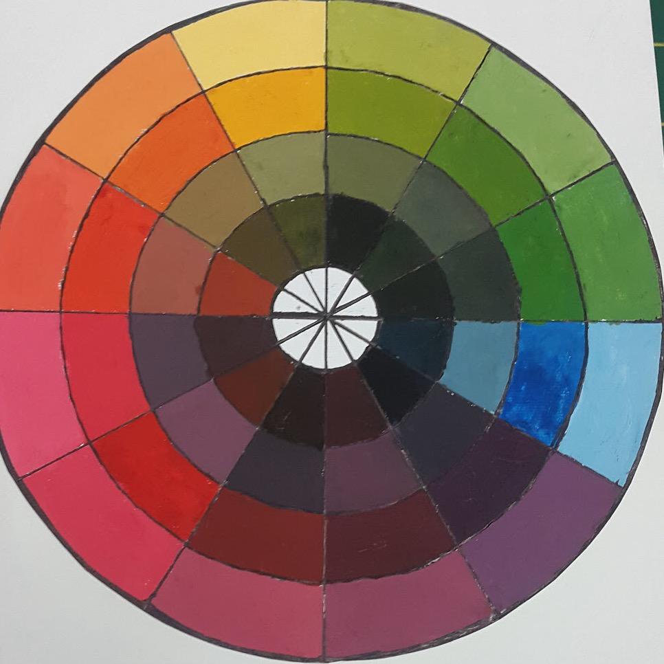 Colour Wheel Gouache